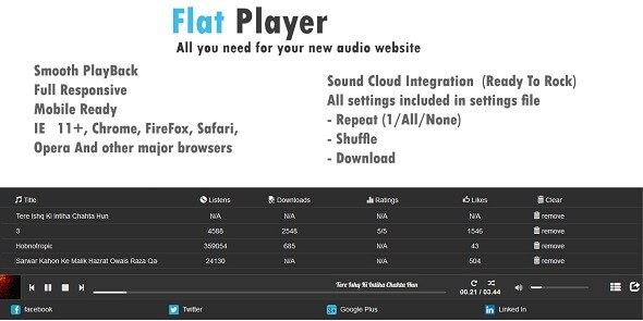 Flat Player – A Responsive Custom Audio Player jQuery Plugin