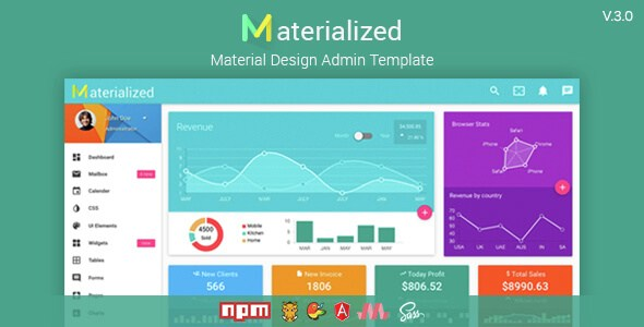 Materialize v1.5 – Responsive Material Design Admin Template