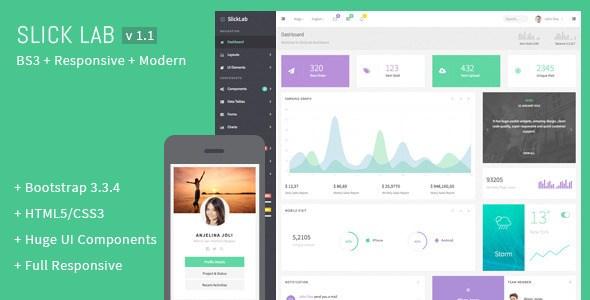 SlickLab v1.1 – Responsive Admin Dashboard Template